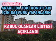 Araklı'da TOKİ Konutları için Kimlerin Başvuruları kabul edildi